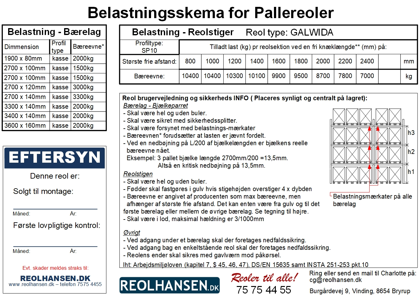 Belastningsskema for pallereol model Galwida